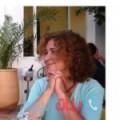 تيتريت من محافظة سلفيت أرقام بنات واتساب
