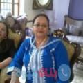 حالة من القاهرة أرقام بنات واتساب
